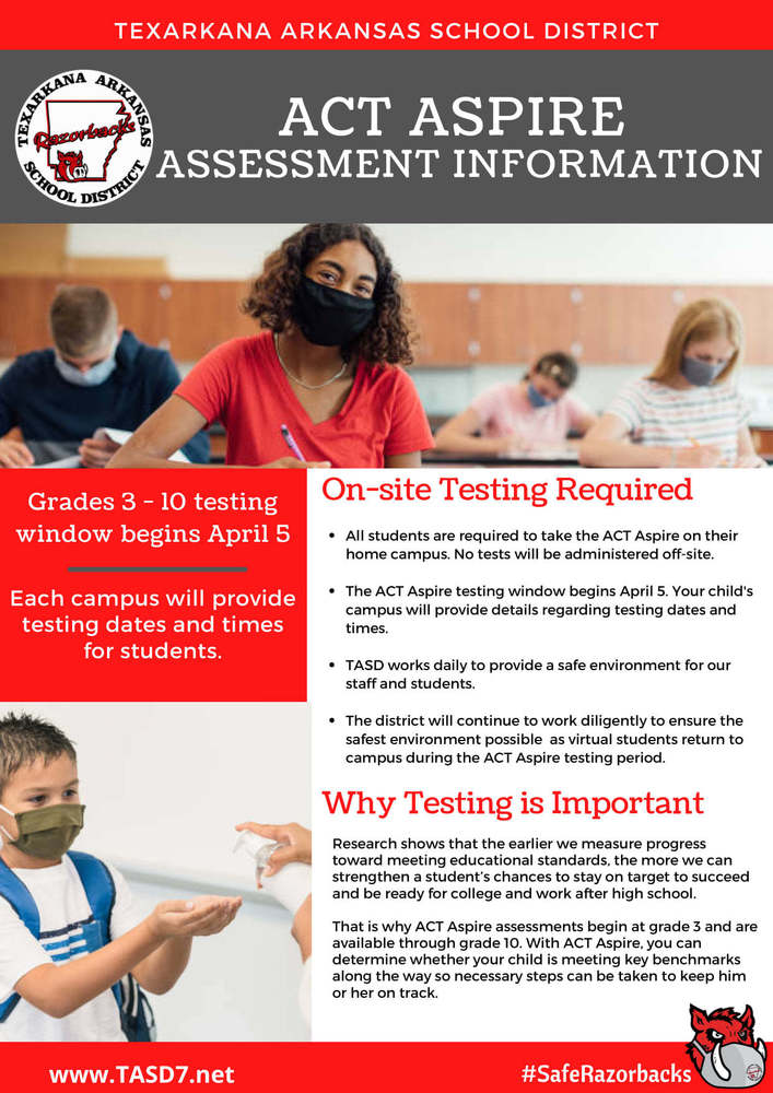 ACT Aspire Assessment Information