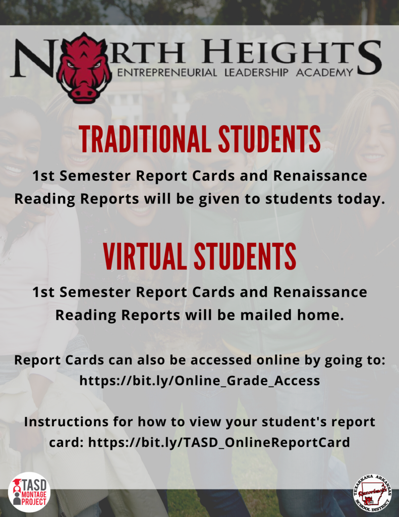 Report Cards and Renaissance Reports